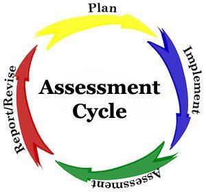 Assessment-constelacao-coaching